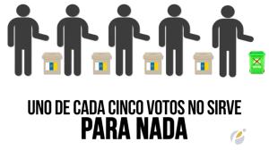 Voto Canarias